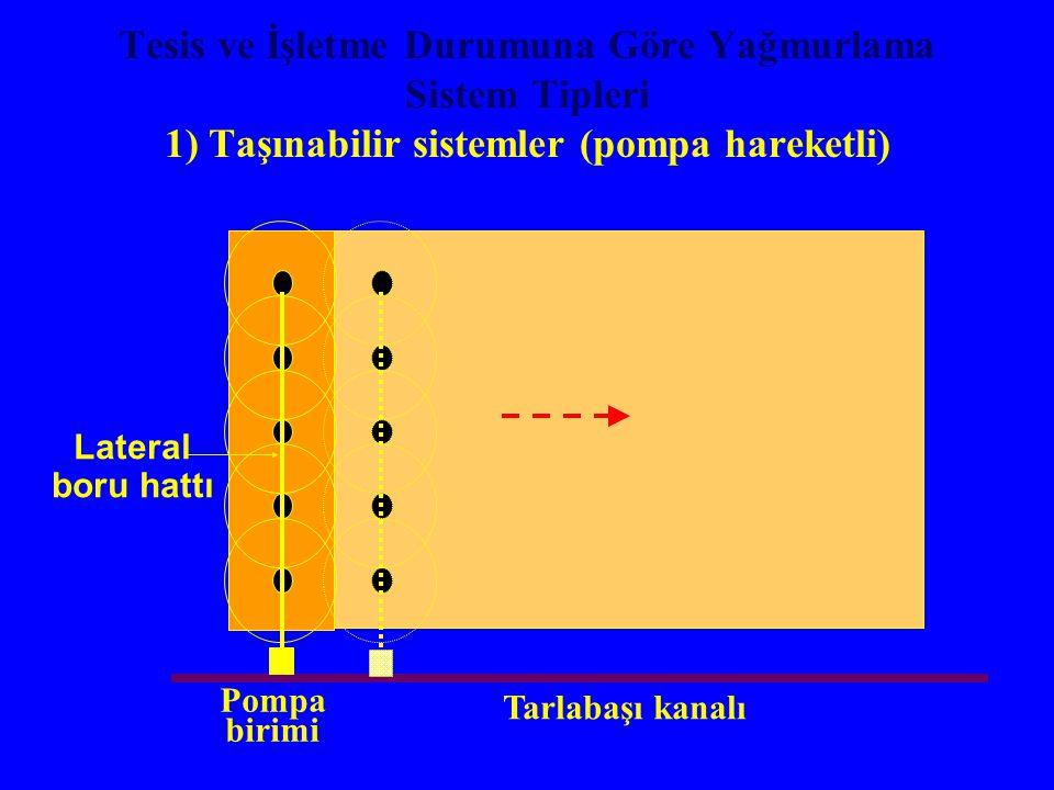 Tesis ve İşletme Durumuna Göre Yağmurlama Sistem Tipleri 1) Taşınabilir sistemler (pompa hareketli)