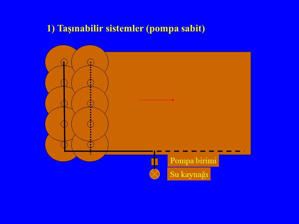 1) Taşınabilir sistemler (pompa sabit)