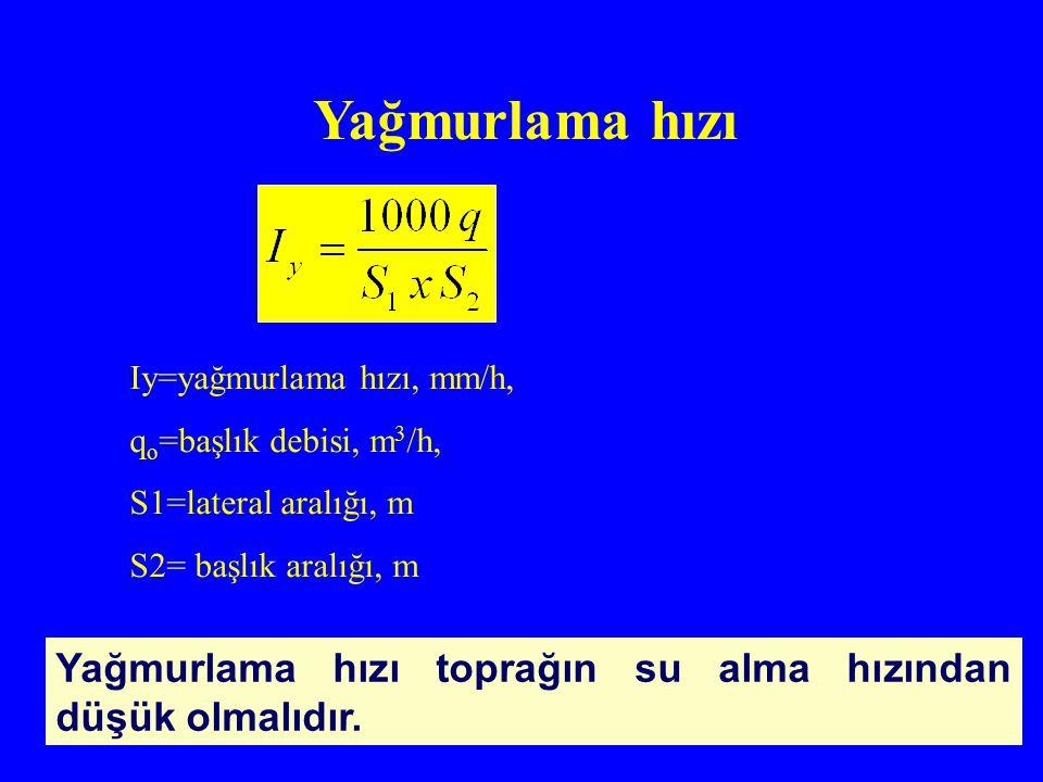 Yağmurlama hızı Iy=yağmurlama hızı, mm/h, qo=başlık debisi, m3/h, S1=lateral aralığı, m. S2= başlık aralığı, m.