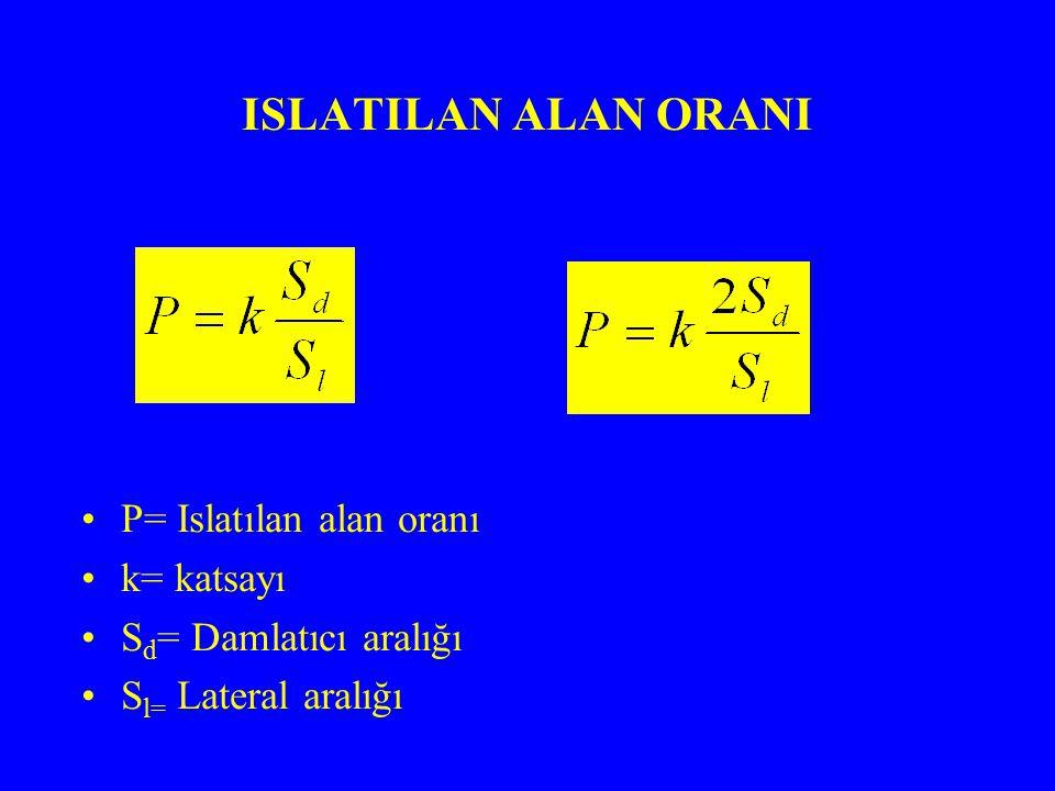 ISLATILAN ALAN ORANI P= Islatılan alan oranı k= katsayı