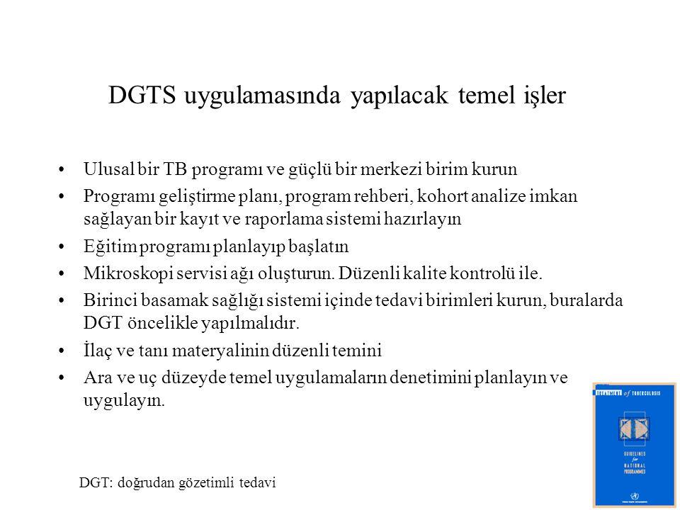 DGTS uygulamasında yapılacak temel işler