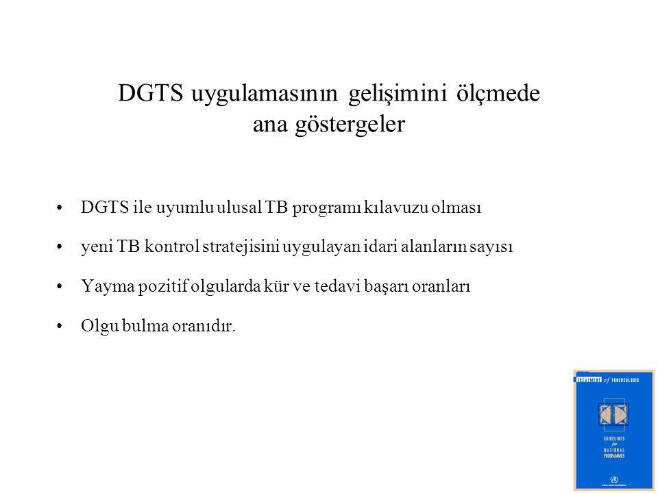 DGTS uygulamasının gelişimini ölçmede ana göstergeler