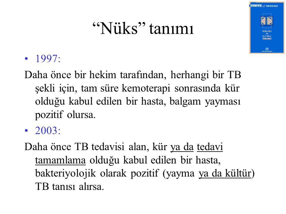 Nüks tanımı 1997: