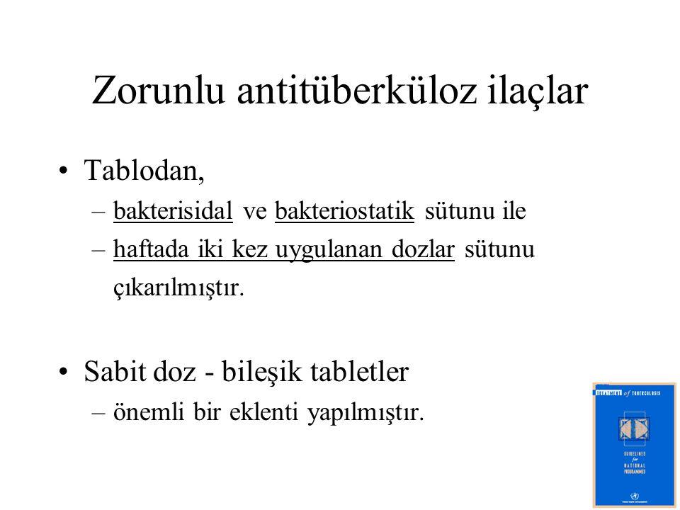 Zorunlu antitüberküloz ilaçlar