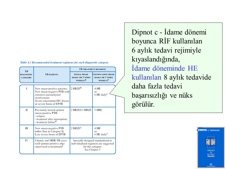 Dipnot c - İdame dönemi boyunca RİF kullanılan 6 aylık tedavi rejimiyle kıyaslandığında,