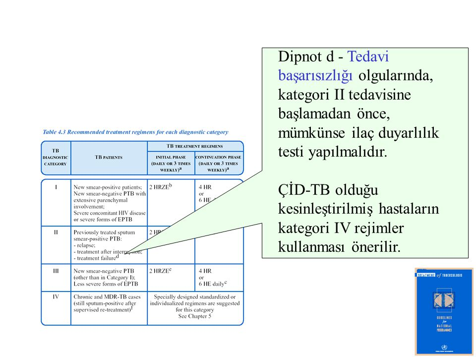 Dipnot d - Tedavi başarısızlığı olgularında, kategori II tedavisine başlamadan önce, mümkünse ilaç duyarlılık testi yapılmalıdır.