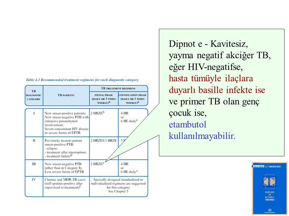 Dipnot e - Kavitesiz, yayma negatif akciğer TB,