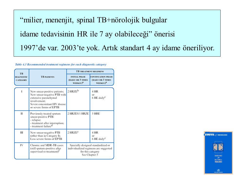 milier, menenjit, spinal TB+nörolojik bulgular