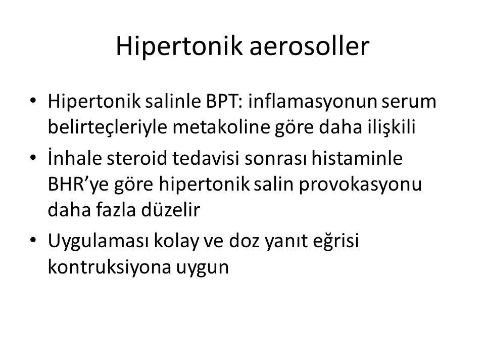 Hipertonik aerosoller