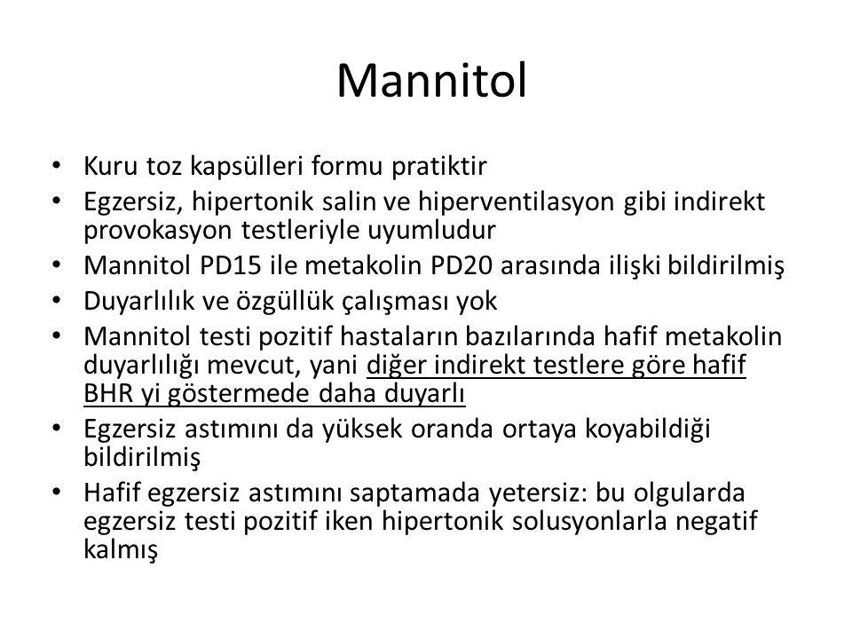 Mannitol Kuru toz kapsülleri formu pratiktir