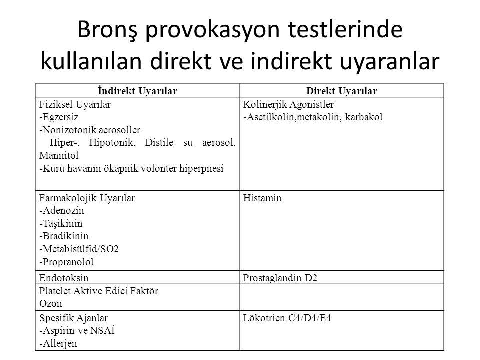 Bronş provokasyon testlerinde kullanılan direkt ve indirekt uyaranlar
