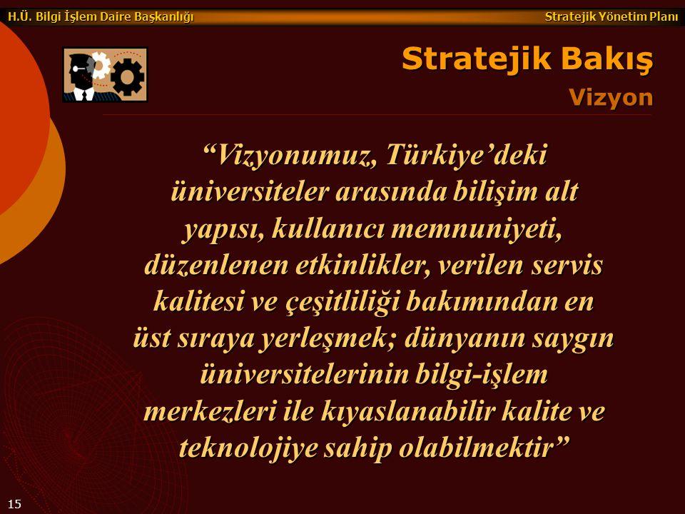 Stratejik Bakış Vizyon.