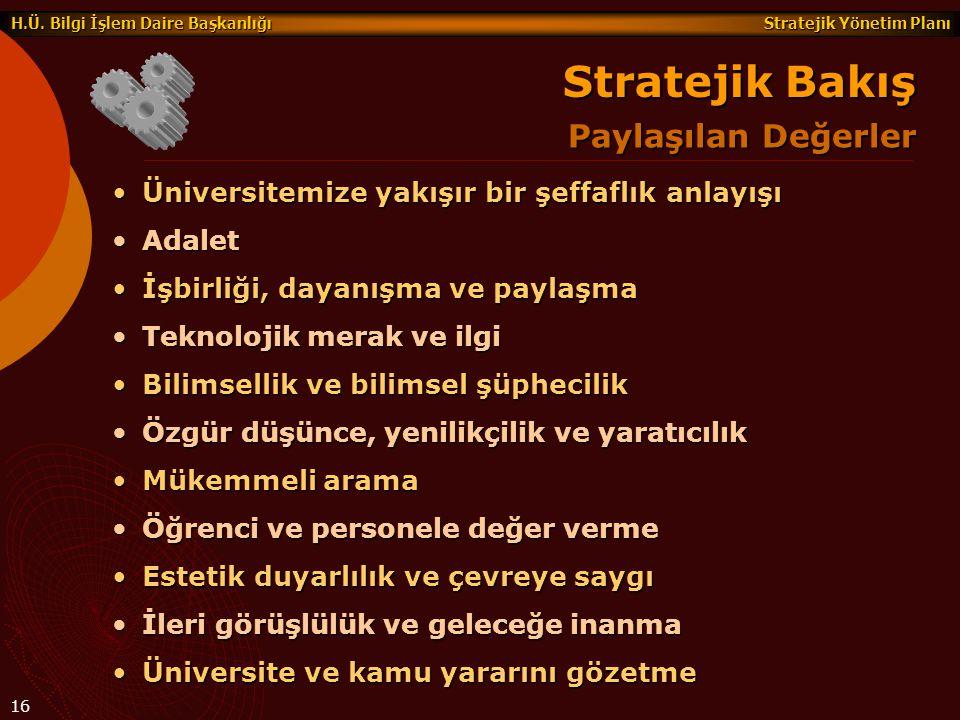 Stratejik Bakış Paylaşılan Değerler