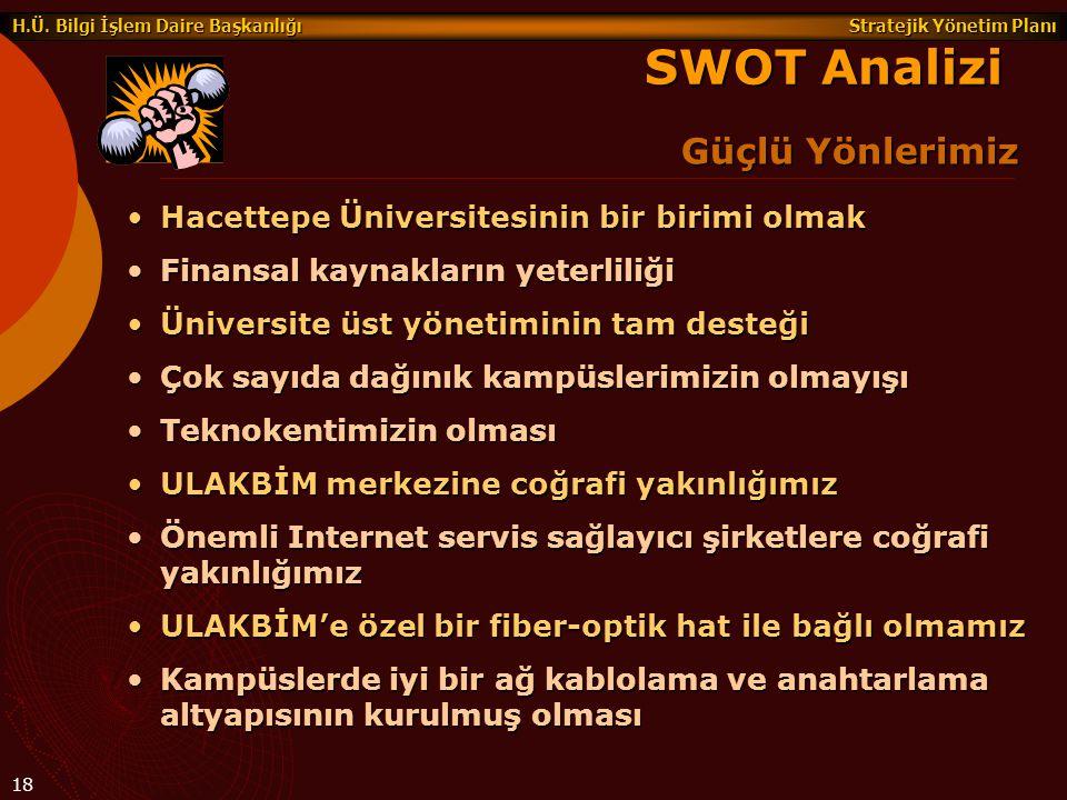 SWOT Analizi Güçlü Yönlerimiz