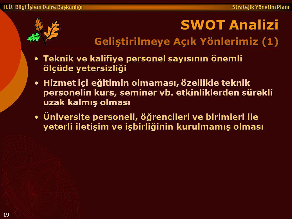 SWOT Analizi Geliştirilmeye Açık Yönlerimiz (1)