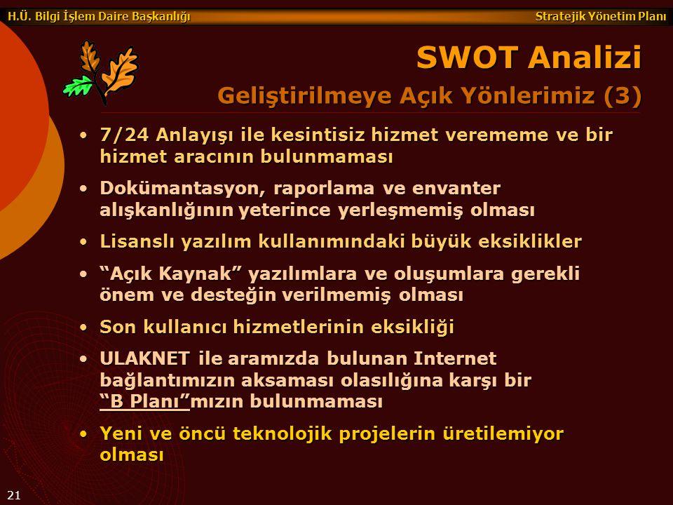 SWOT Analizi Geliştirilmeye Açık Yönlerimiz (3)