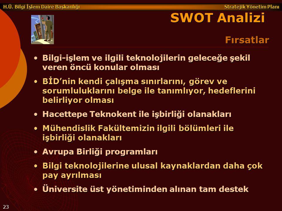SWOT Analizi Fırsatlar