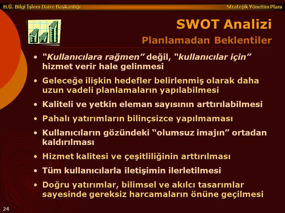 SWOT Analizi Planlamadan Beklentiler