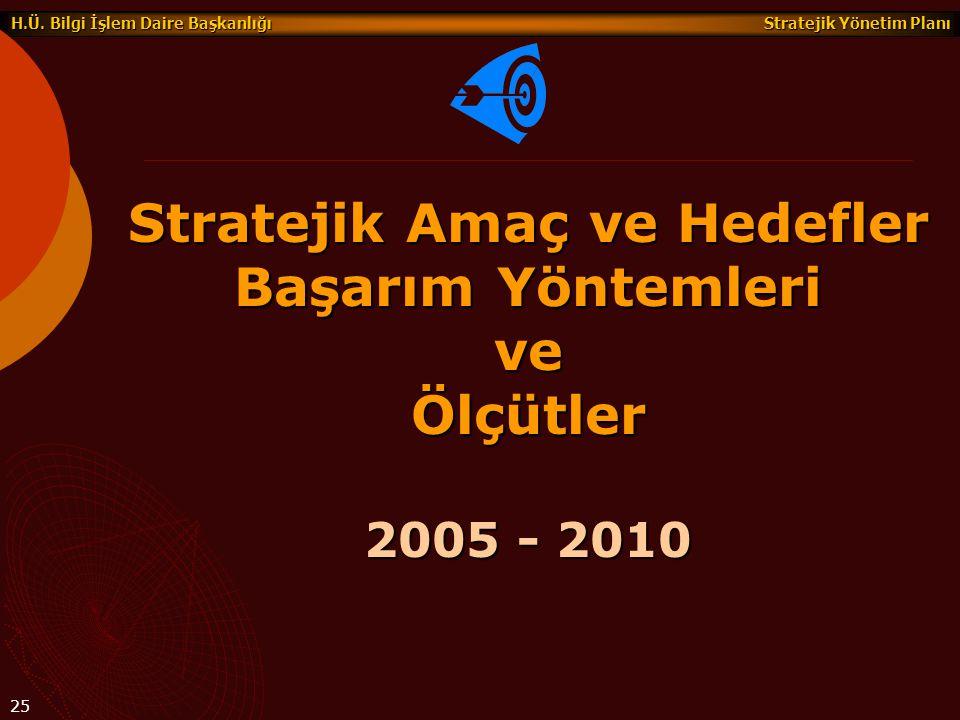 Stratejik Amaç ve Hedefler Başarım Yöntemleri ve Ölçütler 2005 - 2010