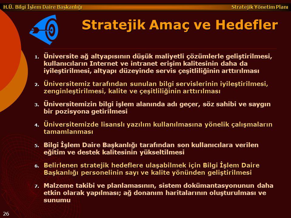 Stratejik Amaç ve Hedefler