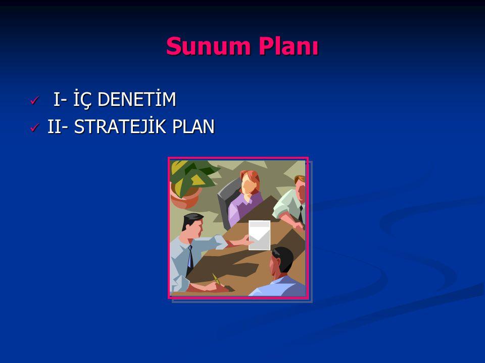 Sunum Planı I- İÇ DENETİM II- STRATEJİK PLAN