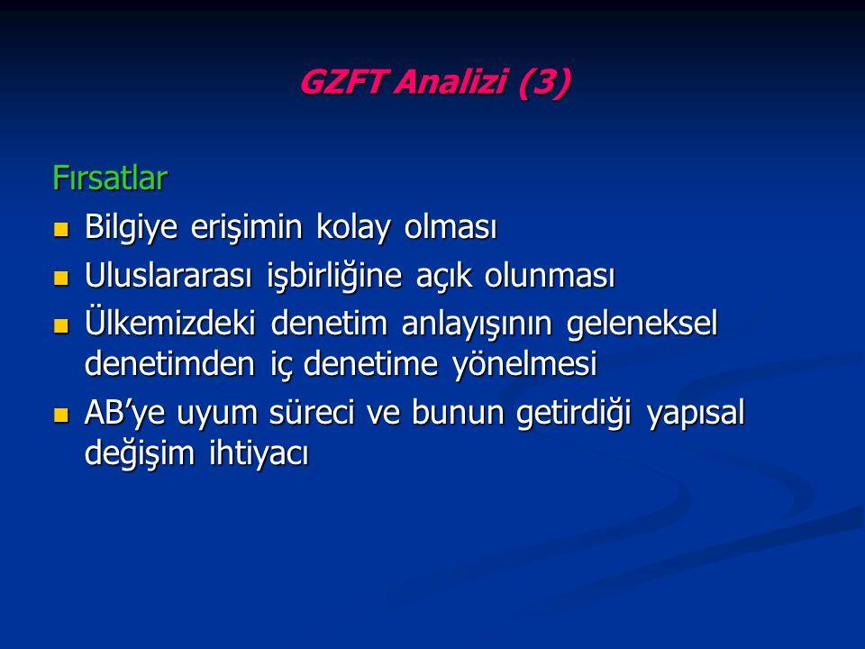 GZFT Analizi (3) Fırsatlar. Bilgiye erişimin kolay olması. Uluslararası işbirliğine açık olunması.