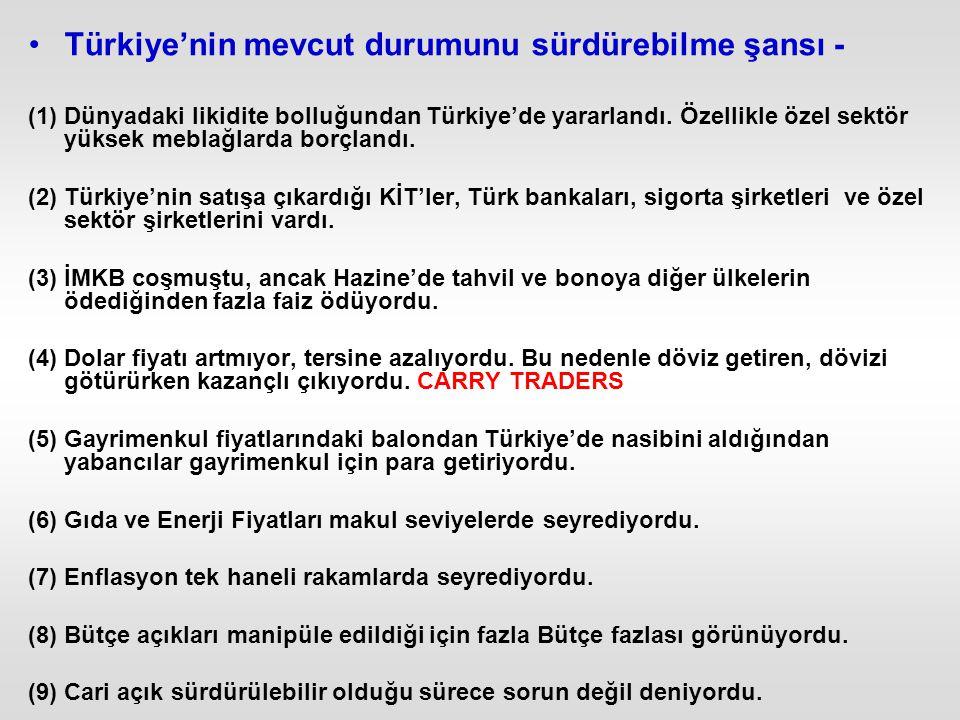 Türkiye'nin mevcut durumunu sürdürebilme şansı -