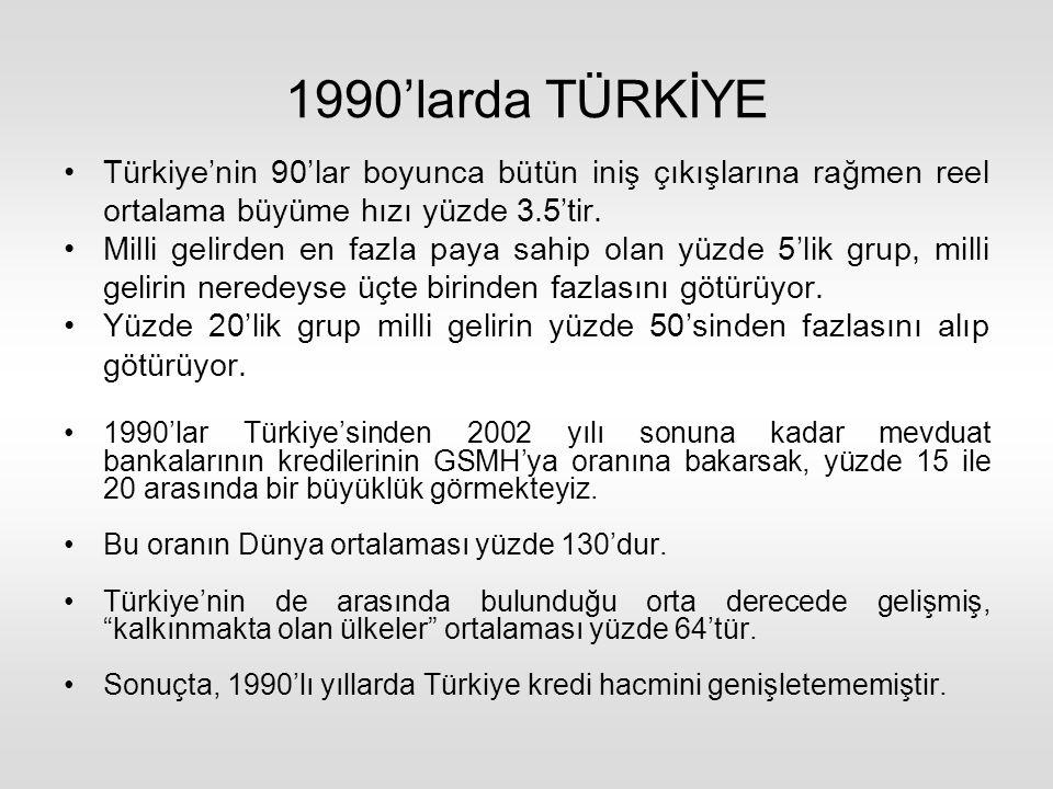 1990'larda TÜRKİYE Türkiye'nin 90'lar boyunca bütün iniş çıkışlarına rağmen reel ortalama büyüme hızı yüzde 3.5'tir.