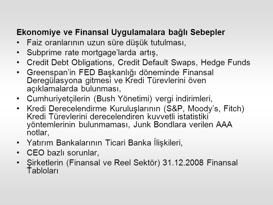 Ekonomiye ve Finansal Uygulamalara bağlı Sebepler
