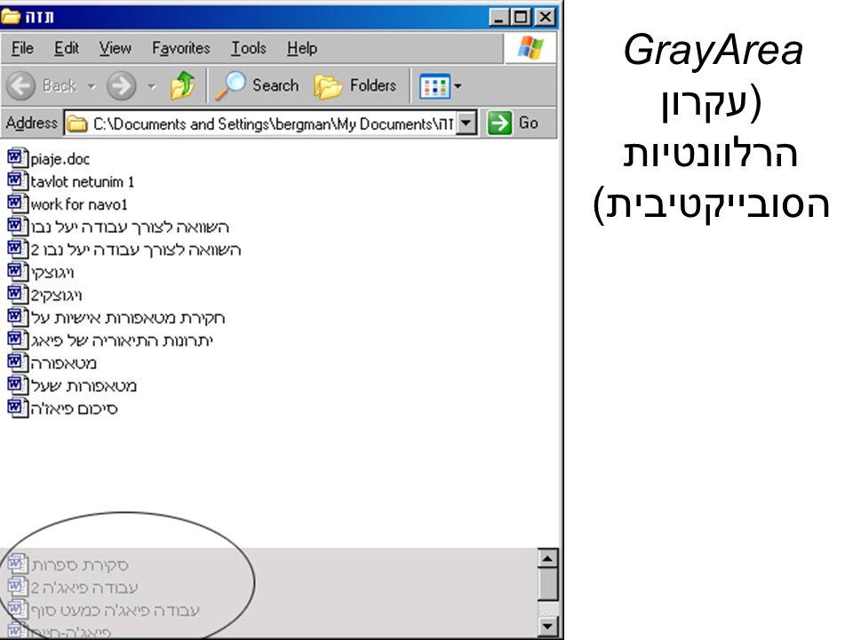 GrayArea (עקרון הרלוונטיות הסובייקטיבית)