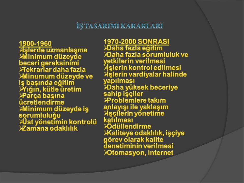 İŞ TASARIMI KARARLARI 1970-2000 SONRASI. Daha fazla eğitim. Daha fazla sorumluluk ve yetkilerin verilmesi.