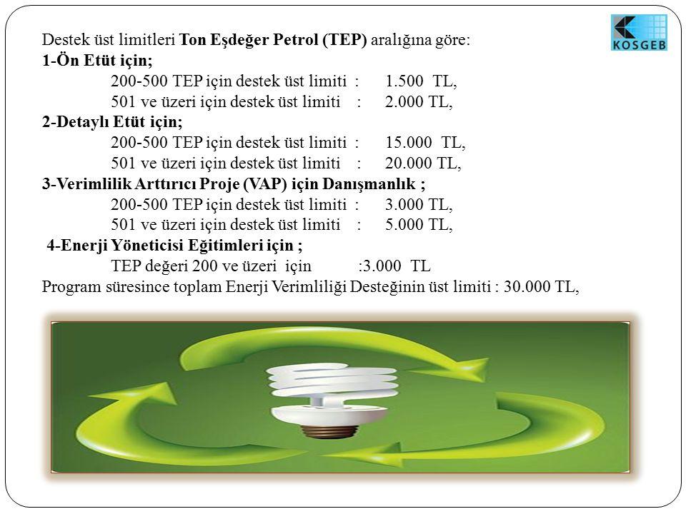 Destek üst limitleri Ton Eşdeğer Petrol (TEP) aralığına göre: