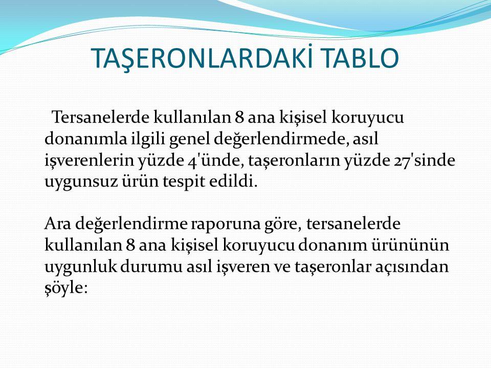 TAŞERONLARDAKİ TABLO