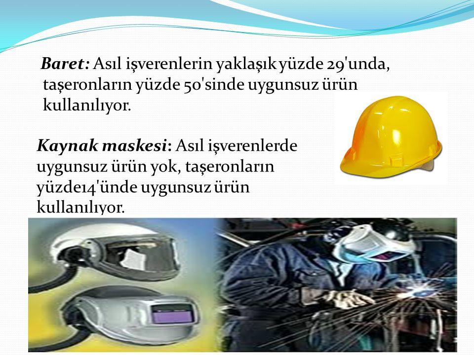 Baret: Asıl işverenlerin yaklaşık yüzde 29 unda, taşeronların yüzde 50 sinde uygunsuz ürün kullanılıyor.