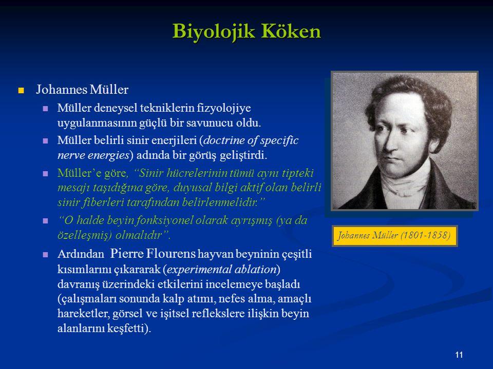 Biyolojik Köken Johannes Müller