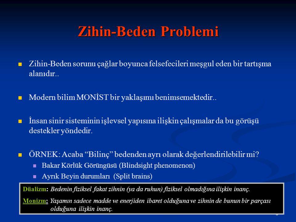 Zihin-Beden Problemi Zihin-Beden sorunu çağlar boyunca felsefecileri meşgul eden bir tartışma alanıdır..