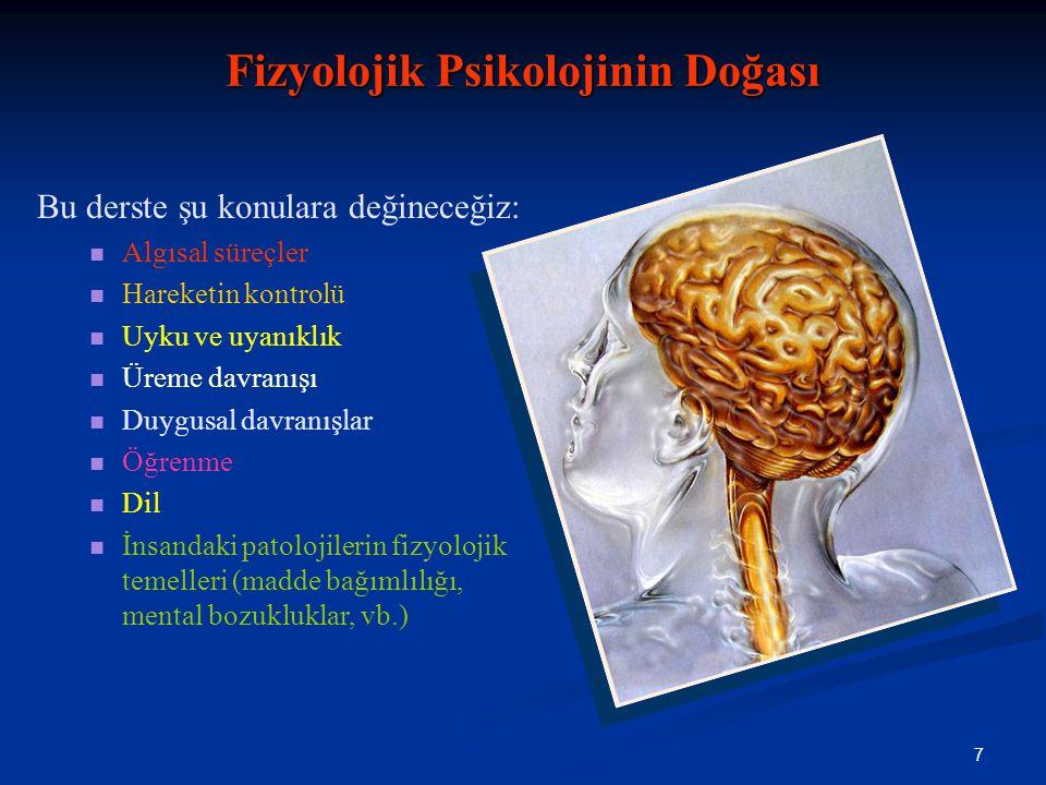 Fizyolojik Psikolojinin Doğası