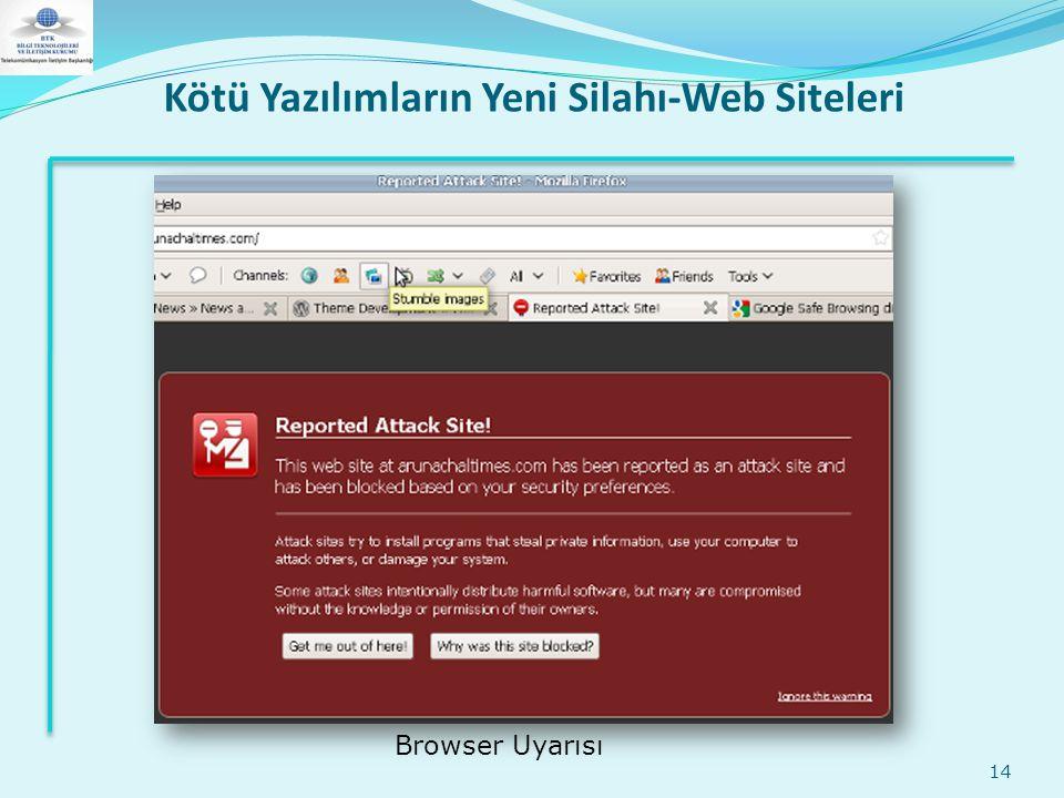 Kötü Yazılımların Yeni Silahı-Web Siteleri