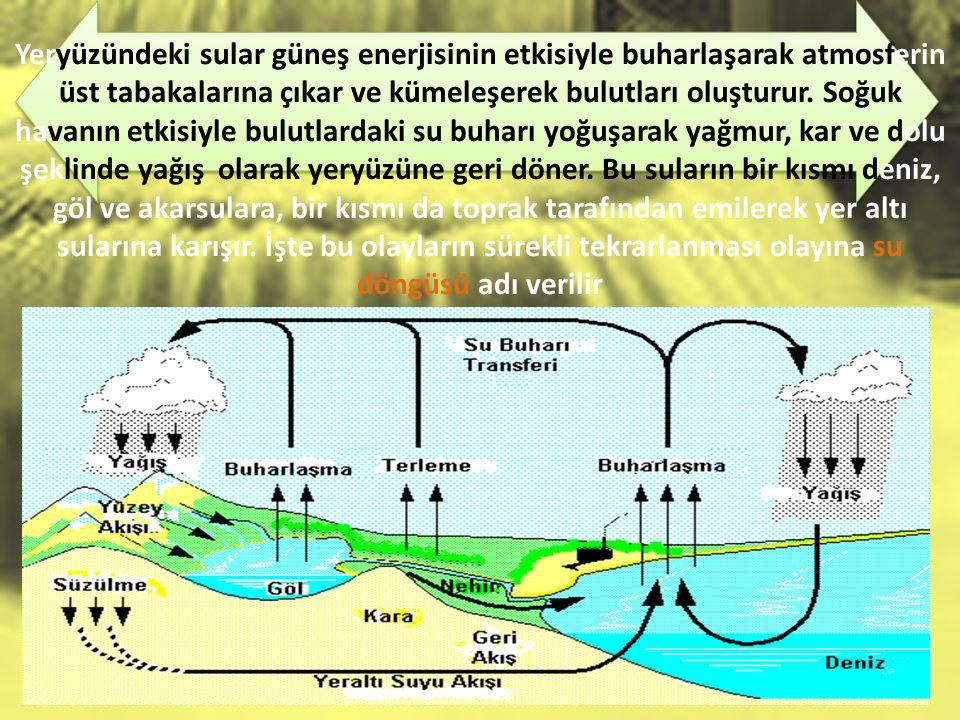 Yeryüzündeki sular güneş enerjisinin etkisiyle buharlaşarak atmosferin üst tabakalarına çıkar ve kümeleşerek bulutları oluşturur.
