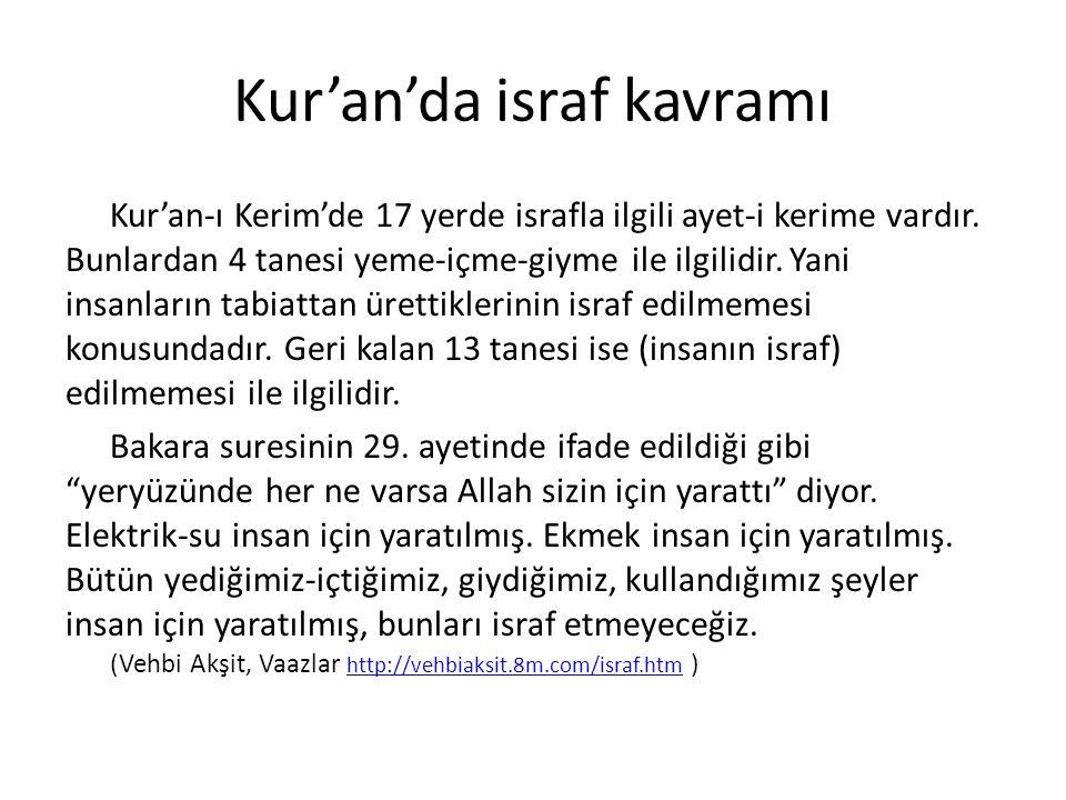Kur'an'da israf kavramı
