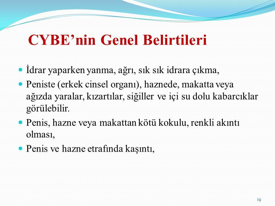 CYBE'nin Genel Belirtileri