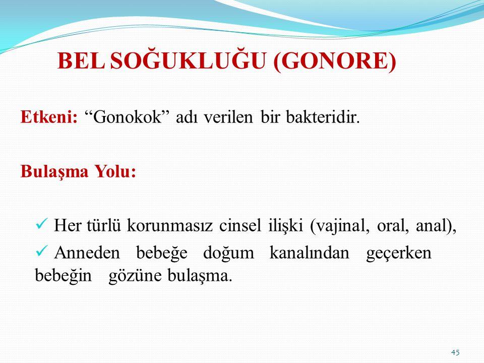 BEL SOĞUKLUĞU (GONORE)