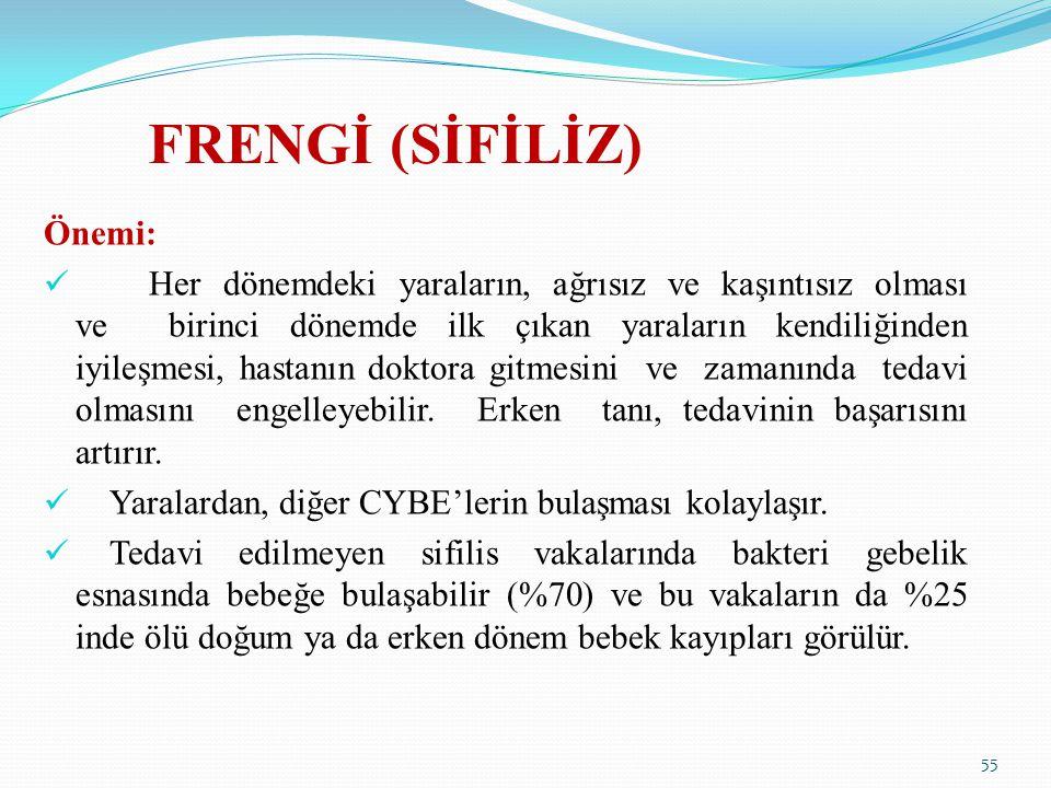 FRENGİ (SİFİLİZ) Önemi: