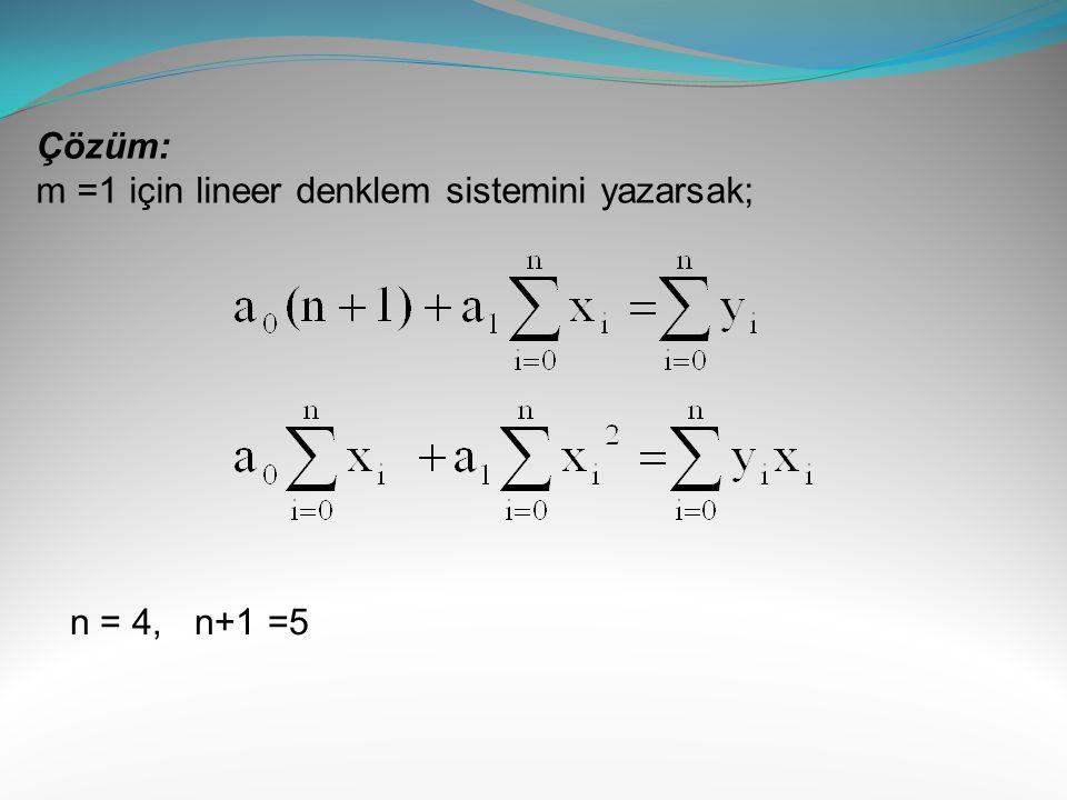 Çözüm: m =1 için lineer denklem sistemini yazarsak; n = 4, n+1 =5