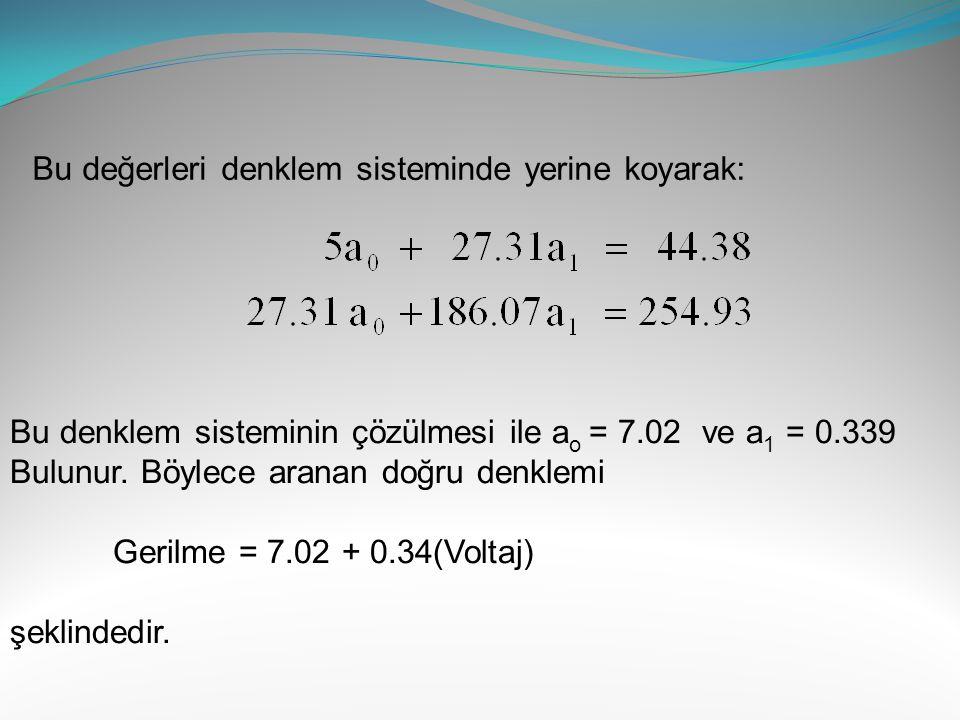 Bu değerleri denklem sisteminde yerine koyarak: