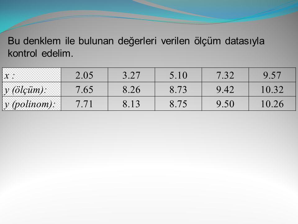 Bu denklem ile bulunan değerleri verilen ölçüm datasıyla