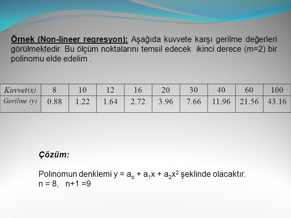Polinomun denklemi y = ao + a1x + a2x2 şeklinde olacaktır.