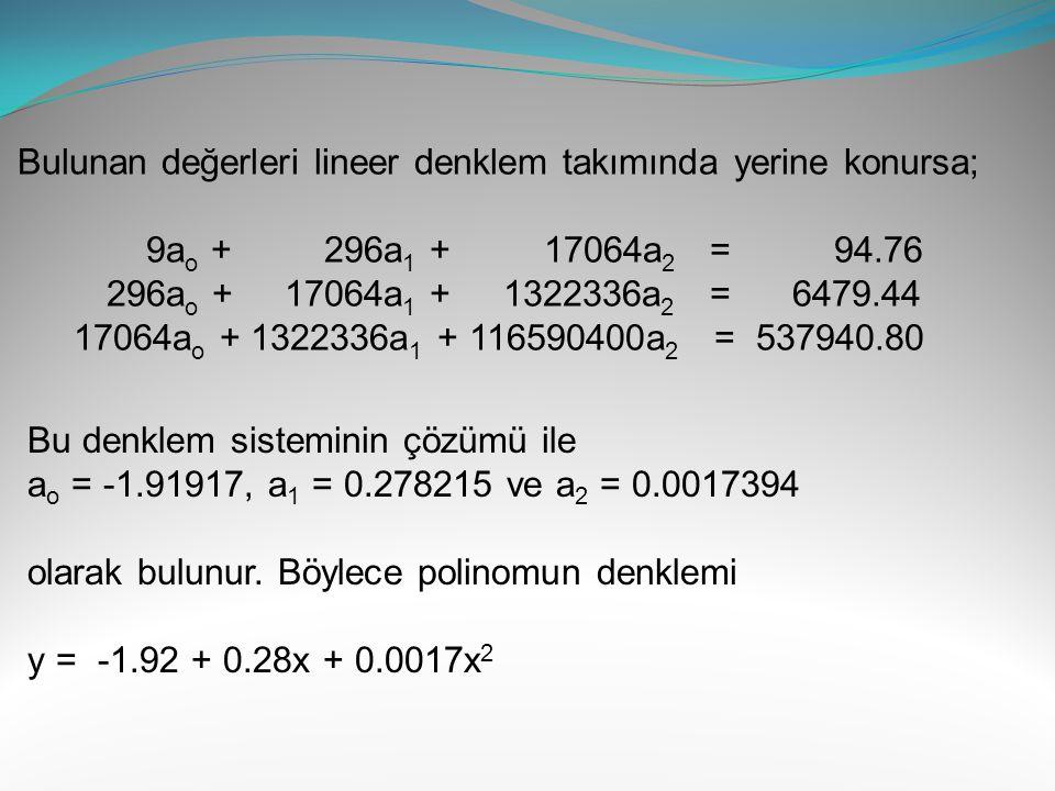 Bulunan değerleri lineer denklem takımında yerine konursa;