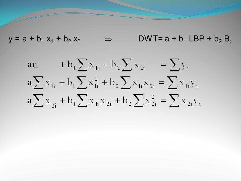 y = a + b1 x1 + b2 x2  DWT= a + b1 LBP + b2 B,