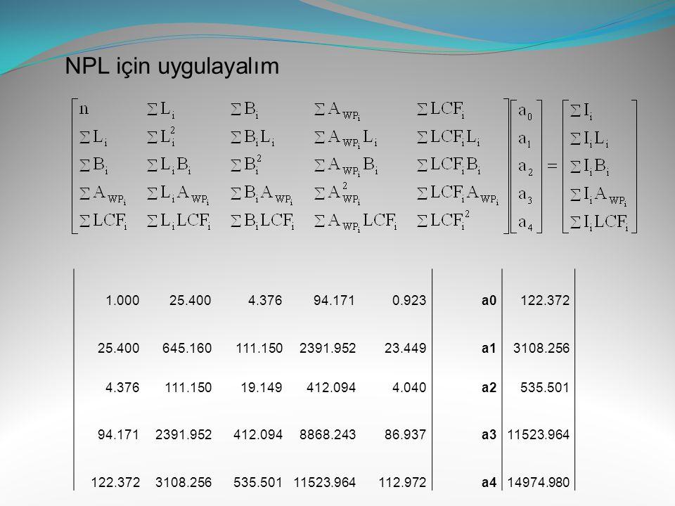 NPL için uygulayalım 1.000. 25.400. 4.376. 94.171. 0.923. a0. 122.372. 645.160. 111.150. 2391.952.
